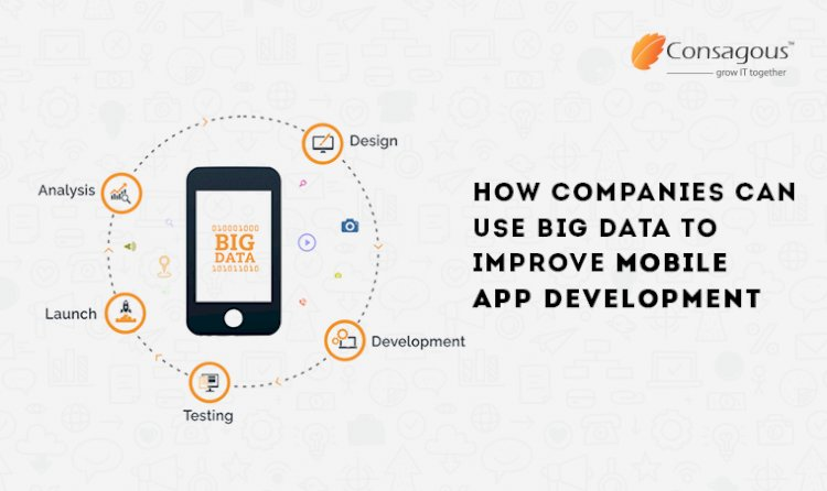 How Companies Can Use Big Data To Improve Mobile App Development